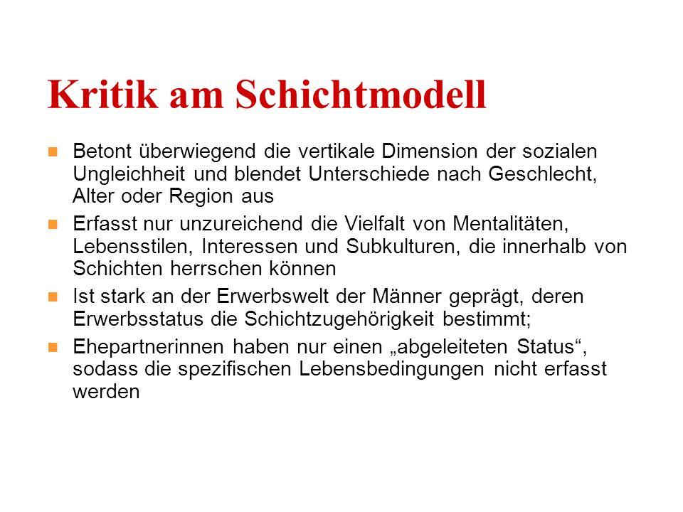Kritik am Schichtmodell