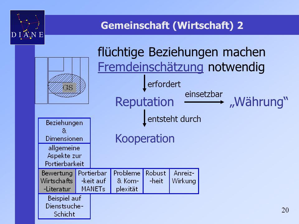 Gemeinschaft (Wirtschaft) 2
