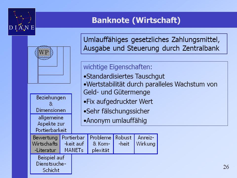 Banknote (Wirtschaft)