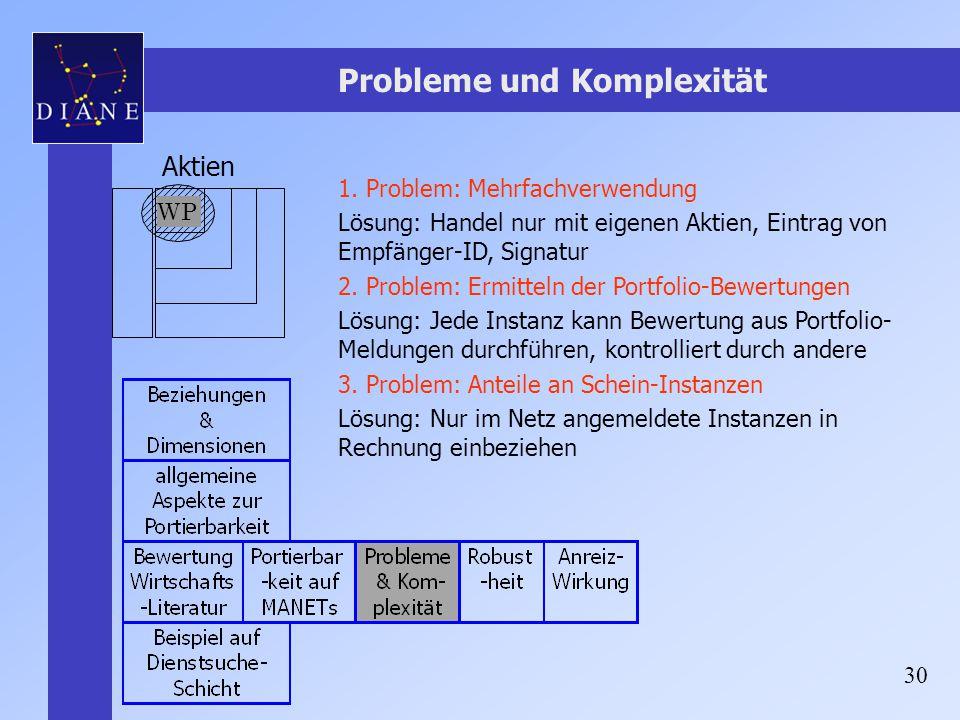 Probleme und Komplexität