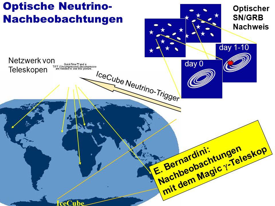 Optische Neutrino- Nachbeobachtungen Nachbeobachtungen E. Bernardini: