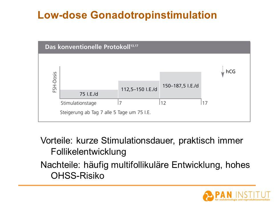 Low-dose Gonadotropinstimulation
