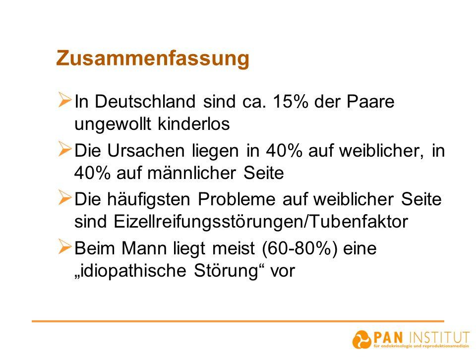Zusammenfassung In Deutschland sind ca. 15% der Paare ungewollt kinderlos. Die Ursachen liegen in 40% auf weiblicher, in 40% auf männlicher Seite.