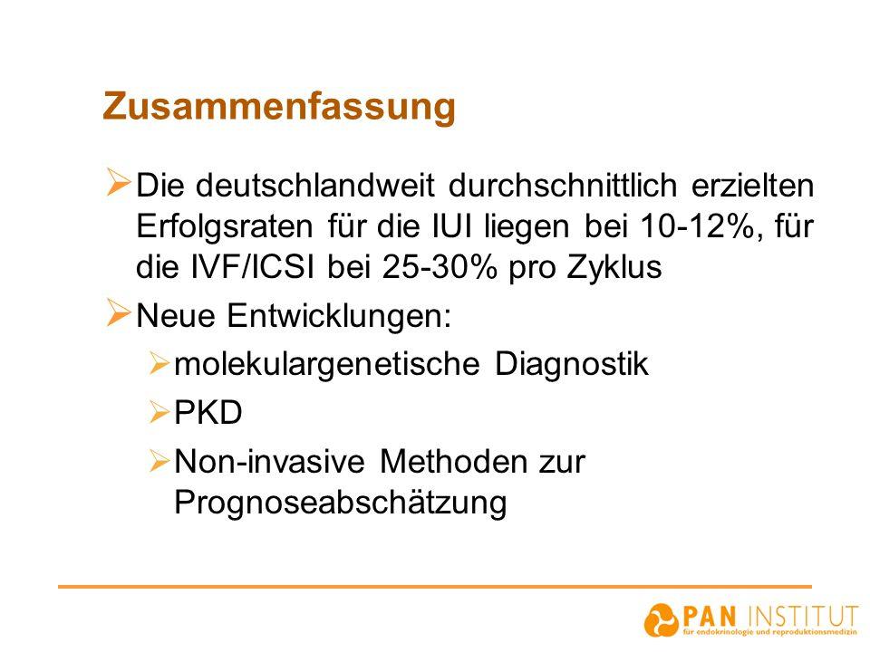 Zusammenfassung Die deutschlandweit durchschnittlich erzielten Erfolgsraten für die IUI liegen bei 10-12%, für die IVF/ICSI bei 25-30% pro Zyklus.