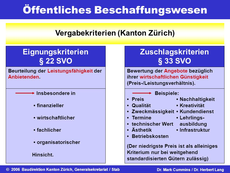 Vergabekriterien (Kanton Zürich)