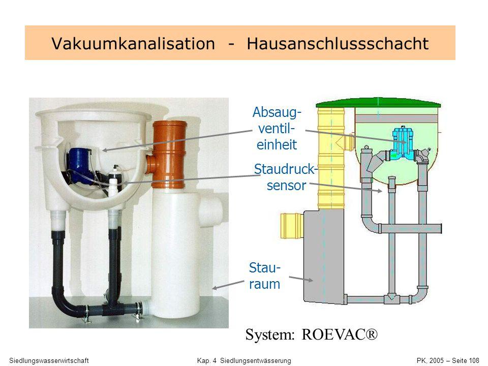 Vakuumkanalisation - Hausanschlussschacht