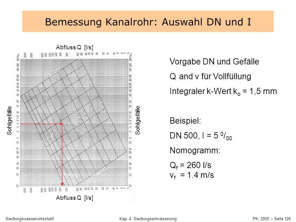 Bemessung Kanalrohr: Auswahl DN und I