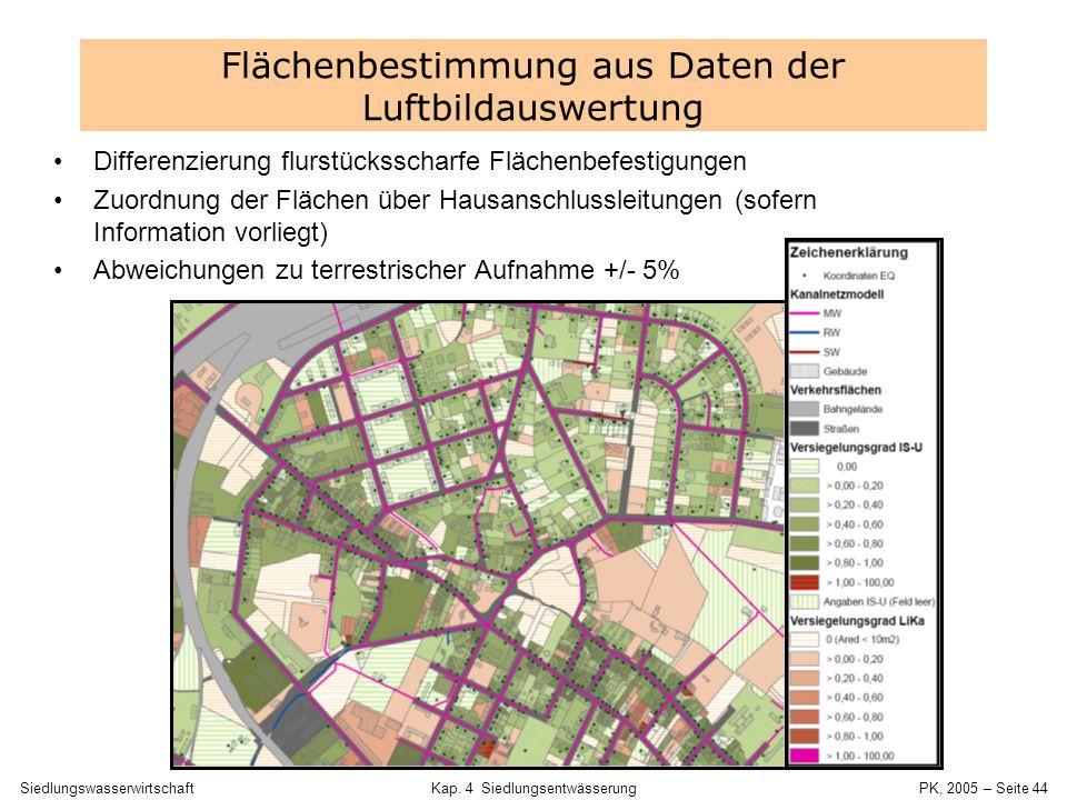 Flächenbestimmung aus Daten der Luftbildauswertung