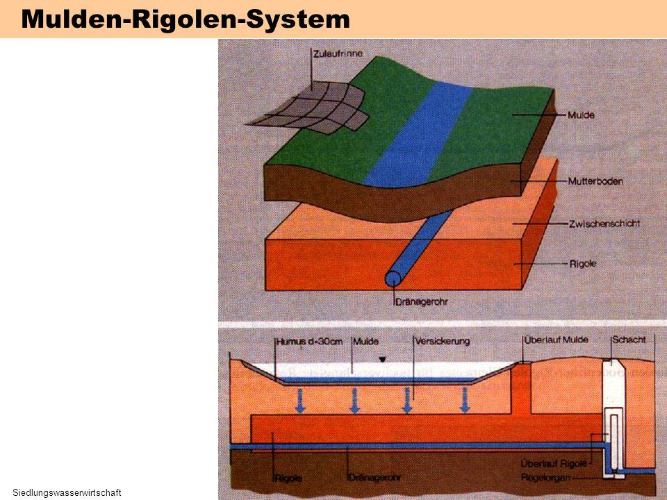 Kap. 4 Siedlungsentwässerung