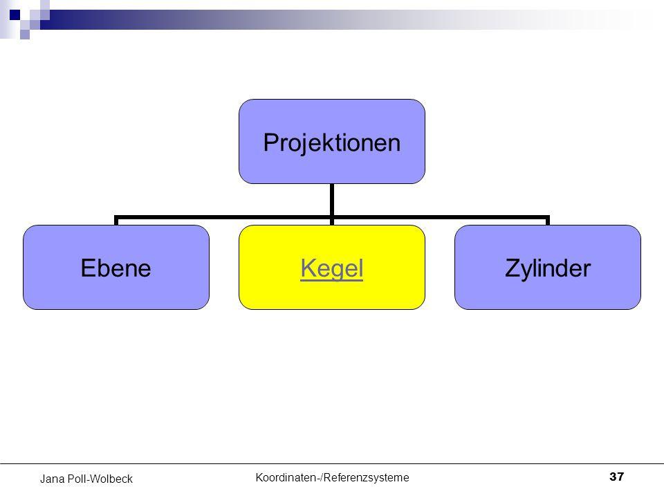 Koordinaten-/Referenzsysteme