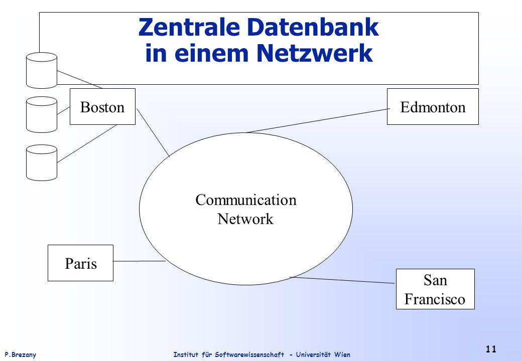 Zentrale Datenbank in einem Netzwerk