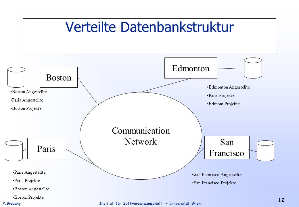 Verteilte Datenbankstruktur