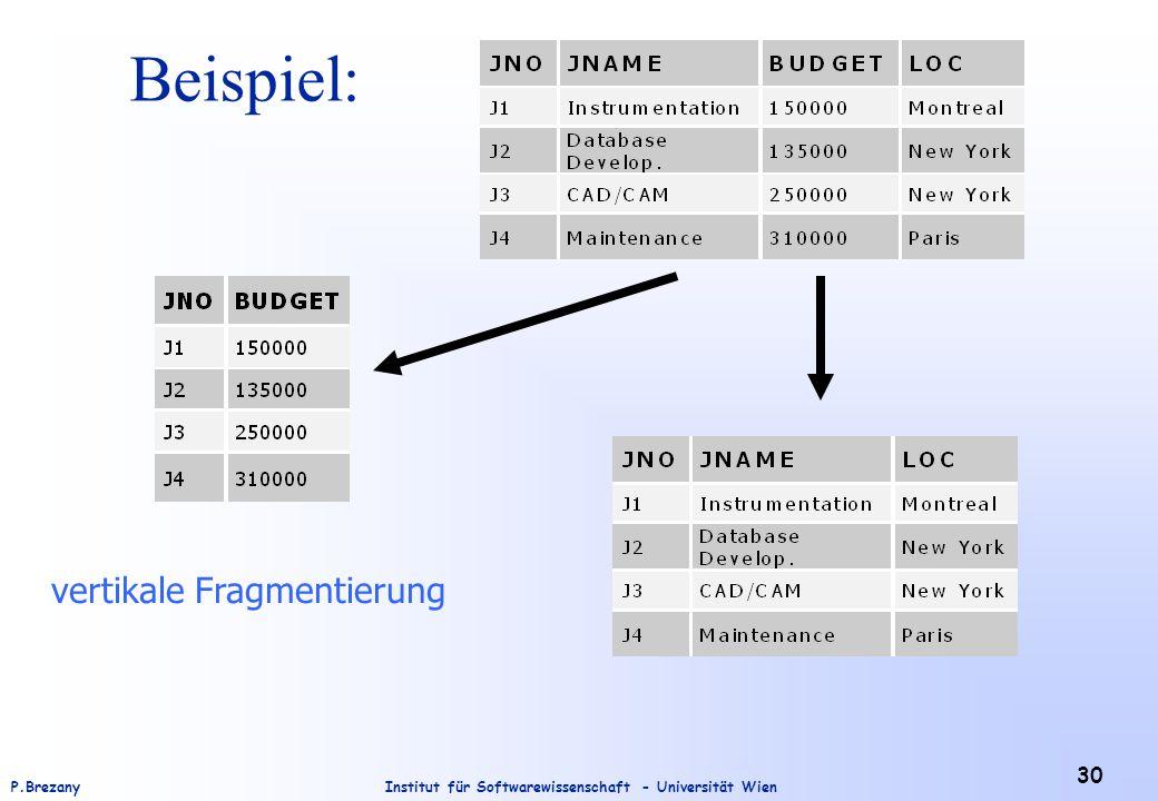 Beispiel: vertikale Fragmentierung