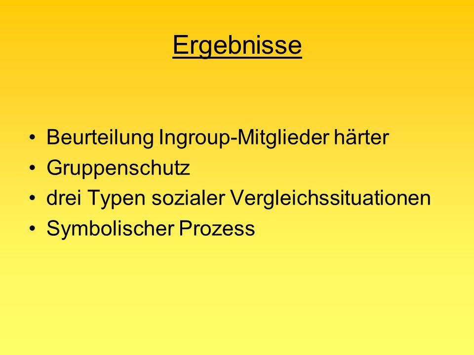 Ergebnisse Beurteilung Ingroup-Mitglieder härter Gruppenschutz