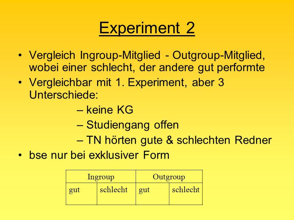 Experiment 2 Vergleich Ingroup-Mitglied - Outgroup-Mitglied, wobei einer schlecht, der andere gut performte.
