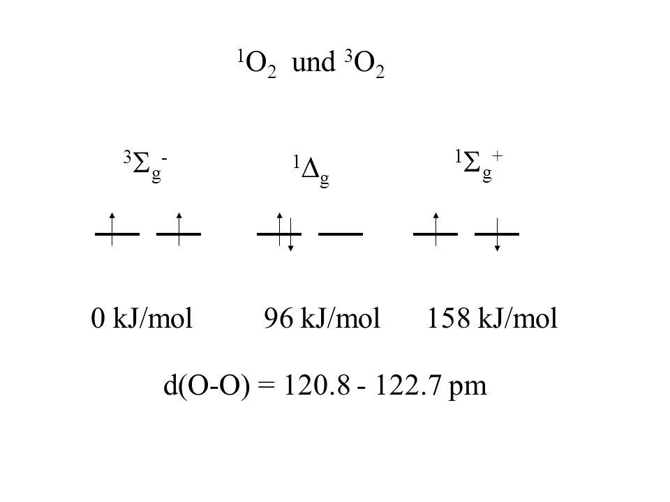 1O2 und 3O2 3Sg- 1Sg+ 1Dg 0 kJ/mol 96 kJ/mol 158 kJ/mol d(O-O) = 120.8 - 122.7 pm