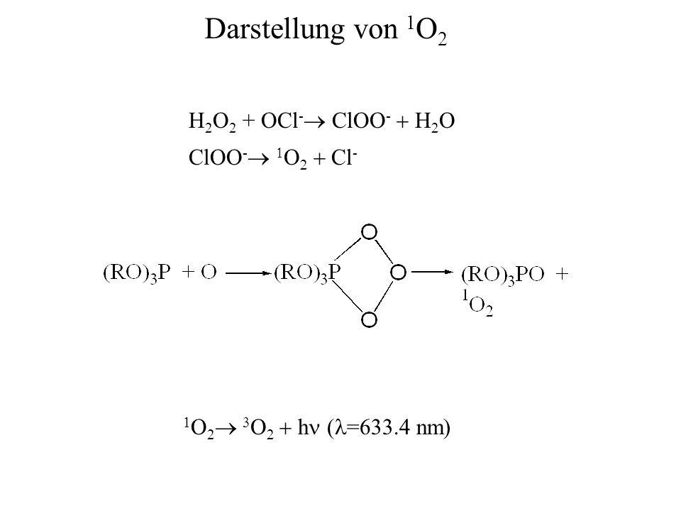 Darstellung von 1O2 H2O2 + OCl-® ClOO- + H2O ClOO-® 1O2 + Cl-