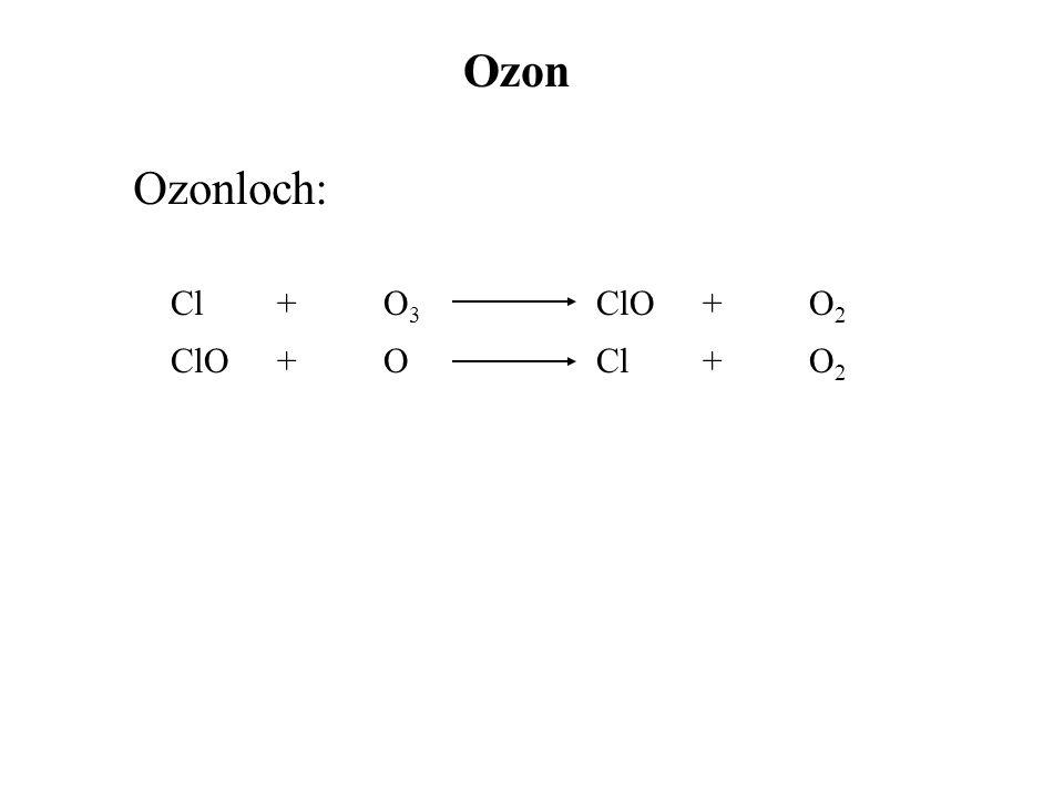 Ozon Ozonloch: Cl + O3 ClO + O2 ClO + O Cl + O2