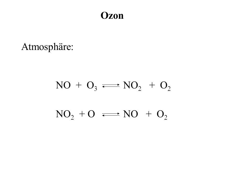 Ozon Atmosphäre: NO + O3 NO2 + O2 NO2 + O NO + O2