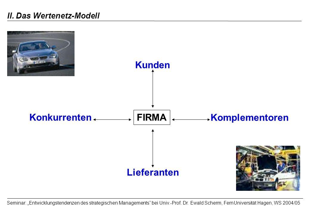 II. Das Wertenetz-Modell