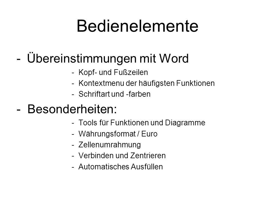 Bedienelemente Übereinstimmungen mit Word - Besonderheiten: