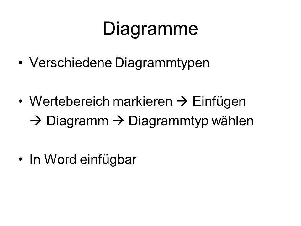 Diagramme Verschiedene Diagrammtypen Wertebereich markieren  Einfügen