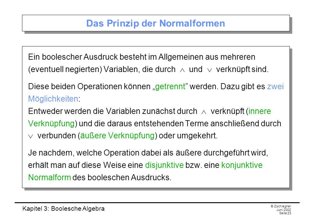 Das Prinzip der Normalformen