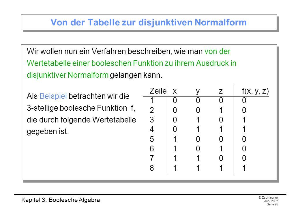 Von der Tabelle zur disjunktiven Normalform