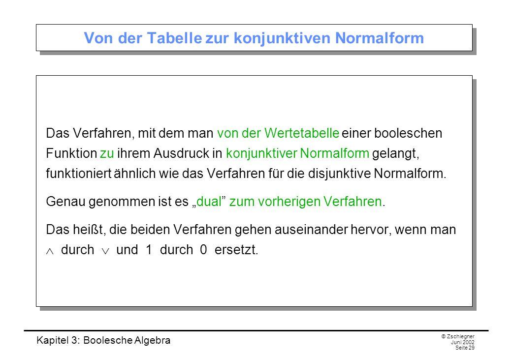 Von der Tabelle zur konjunktiven Normalform