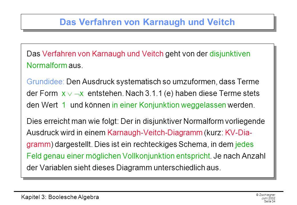 Das Verfahren von Karnaugh und Veitch