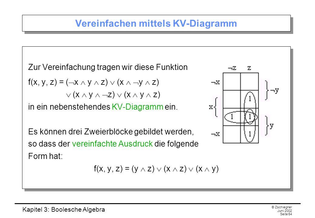 Vereinfachen mittels KV-Diagramm