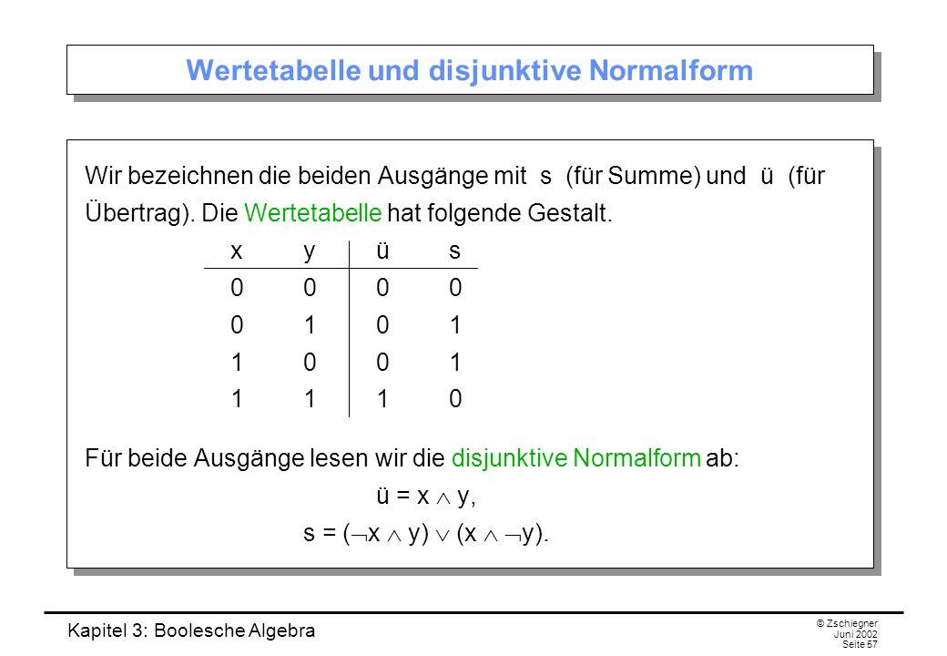 Wertetabelle und disjunktive Normalform