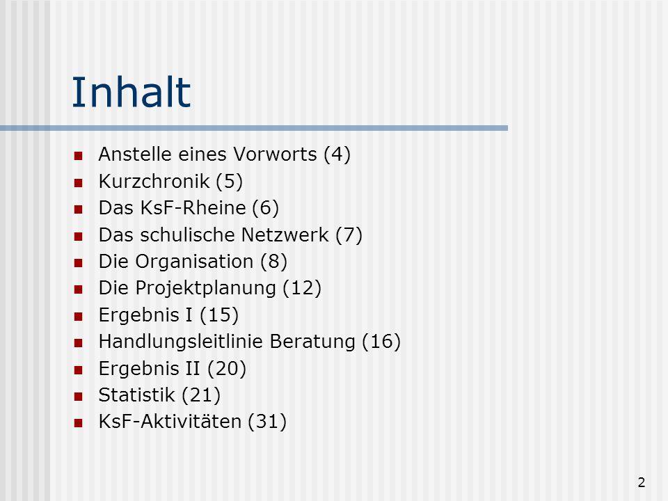 Inhalt Anstelle eines Vorworts (4) Kurzchronik (5) Das KsF-Rheine (6)