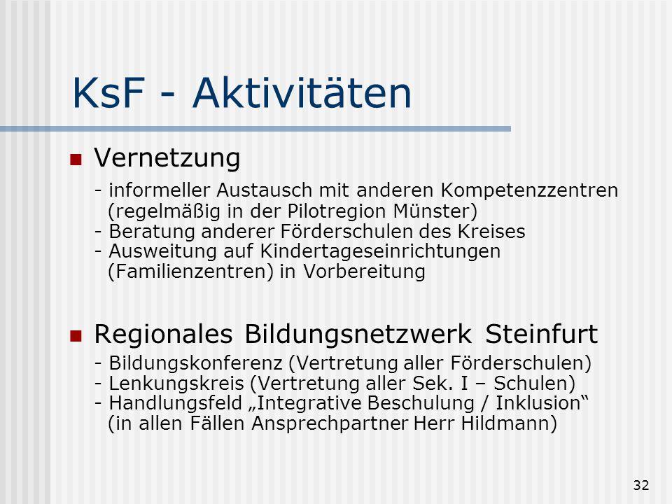KsF - Aktivitäten Vernetzung Regionales Bildungsnetzwerk Steinfurt