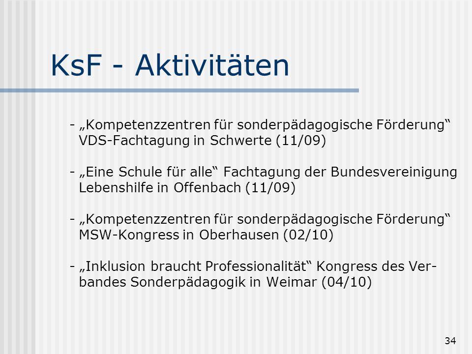KsF - Aktivitäten