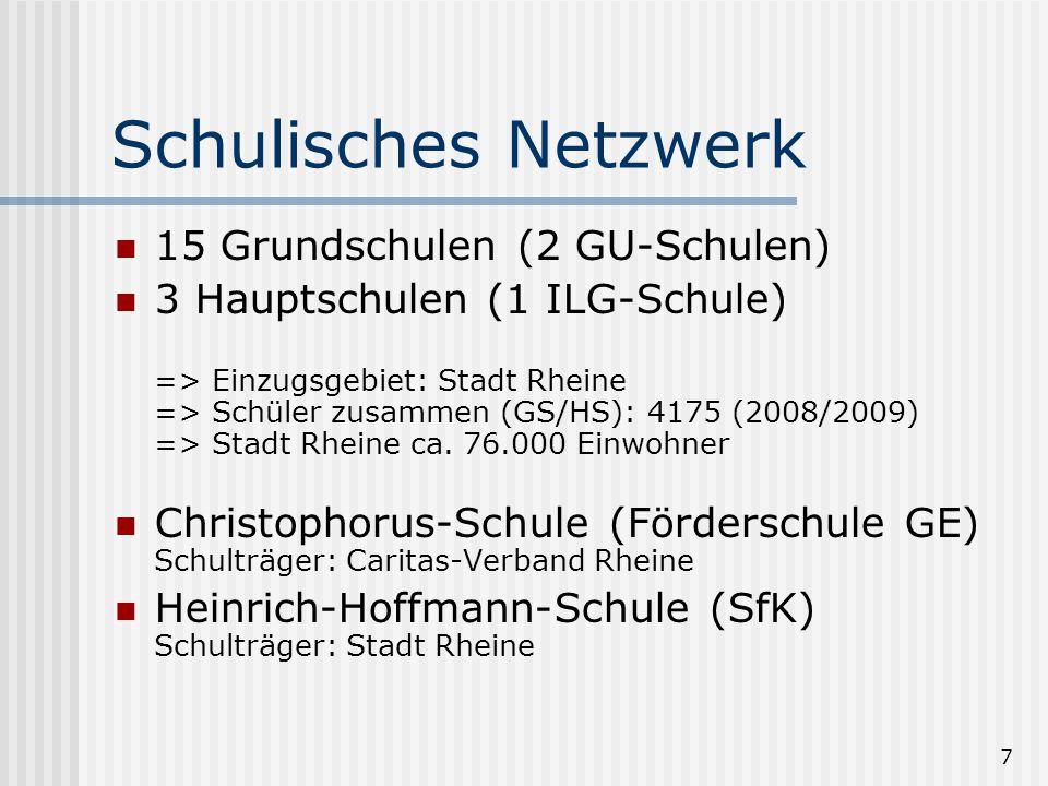 Schulisches Netzwerk 15 Grundschulen (2 GU-Schulen)