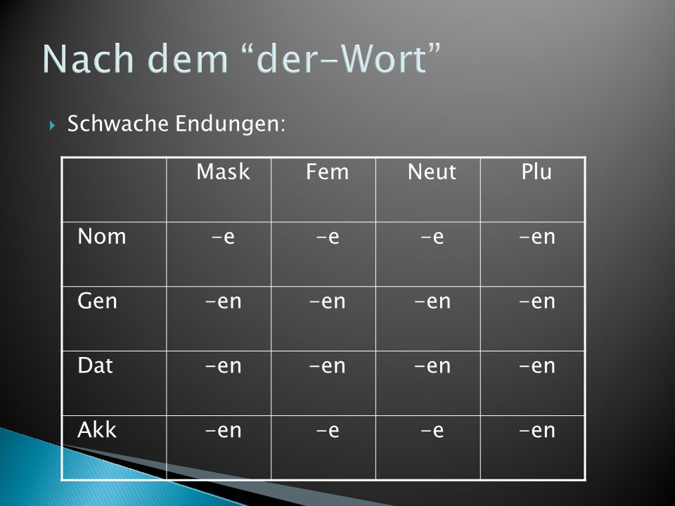 Nach dem der-Wort Schwache Endungen: Mask Fem Neut Plu Nom -e -en