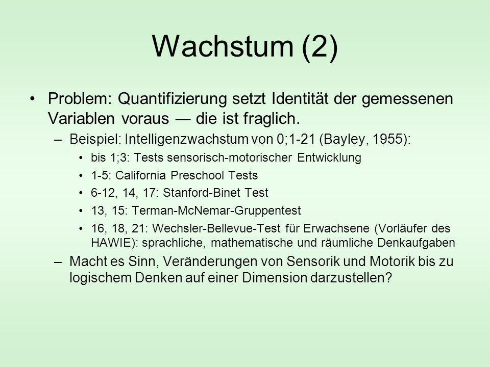 Wachstum (2) Problem: Quantifizierung setzt Identität der gemessenen Variablen voraus ― die ist fraglich.