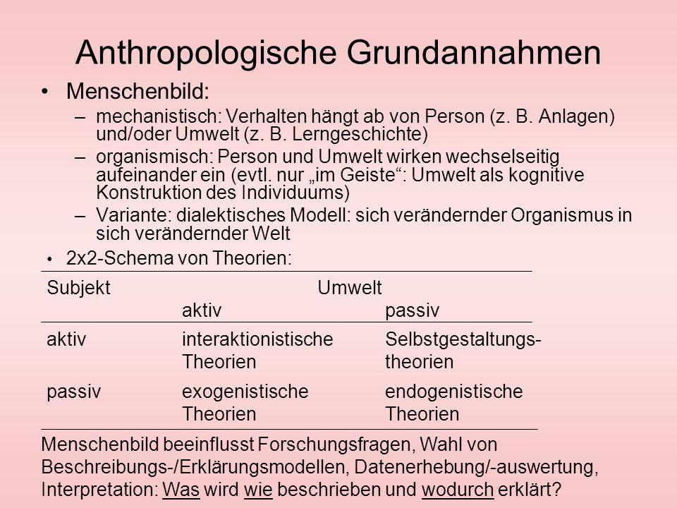 Anthropologische Grundannahmen