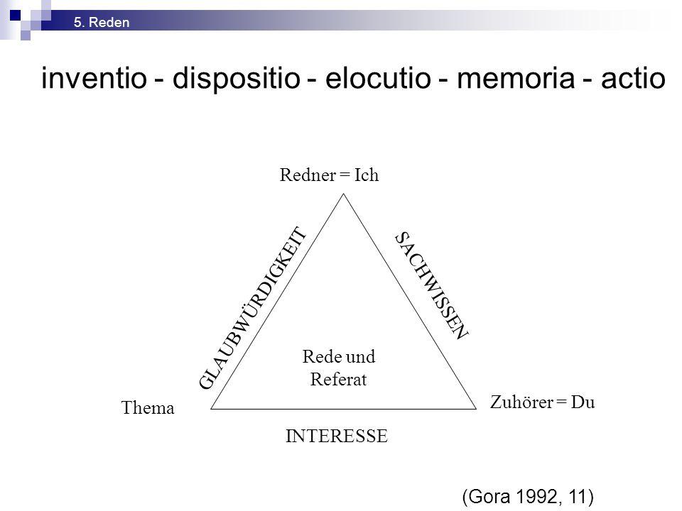 inventio - dispositio - elocutio - memoria - actio