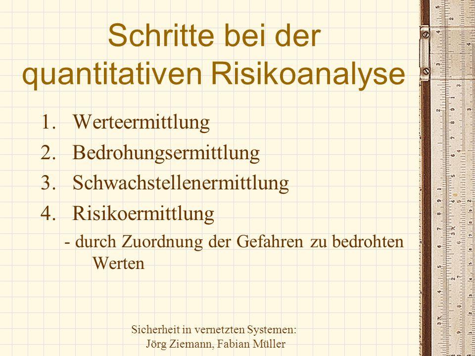 Schritte bei der quantitativen Risikoanalyse