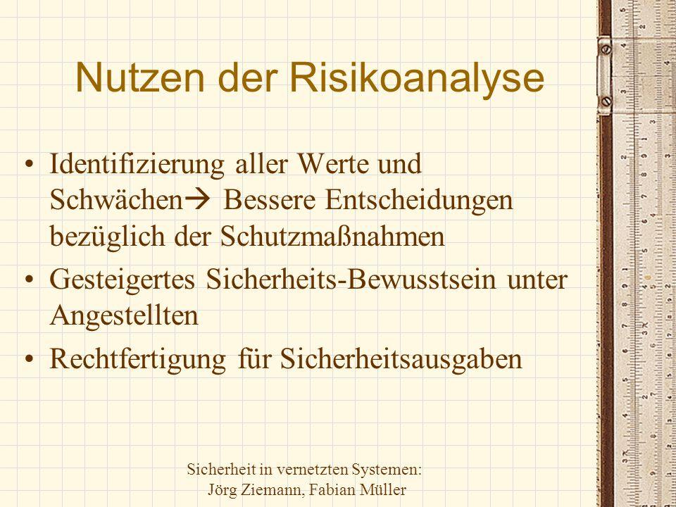 Nutzen der Risikoanalyse