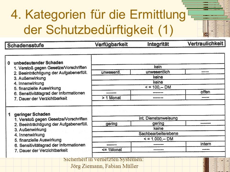 4. Kategorien für die Ermittlung der Schutzbedürftigkeit (1)