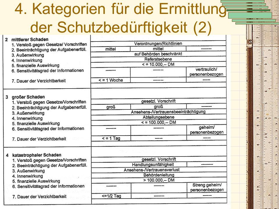 4. Kategorien für die Ermittlung der Schutzbedürftigkeit (2)