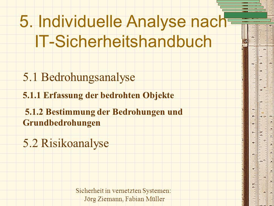 5. Individuelle Analyse nach IT-Sicherheitshandbuch