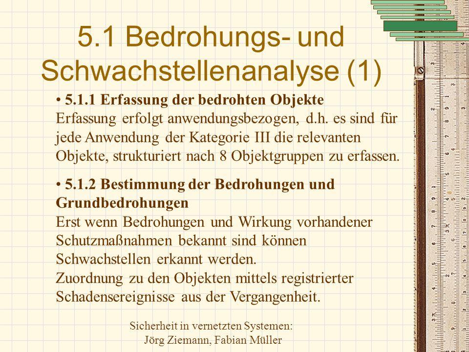 5.1 Bedrohungs- und Schwachstellenanalyse (1)