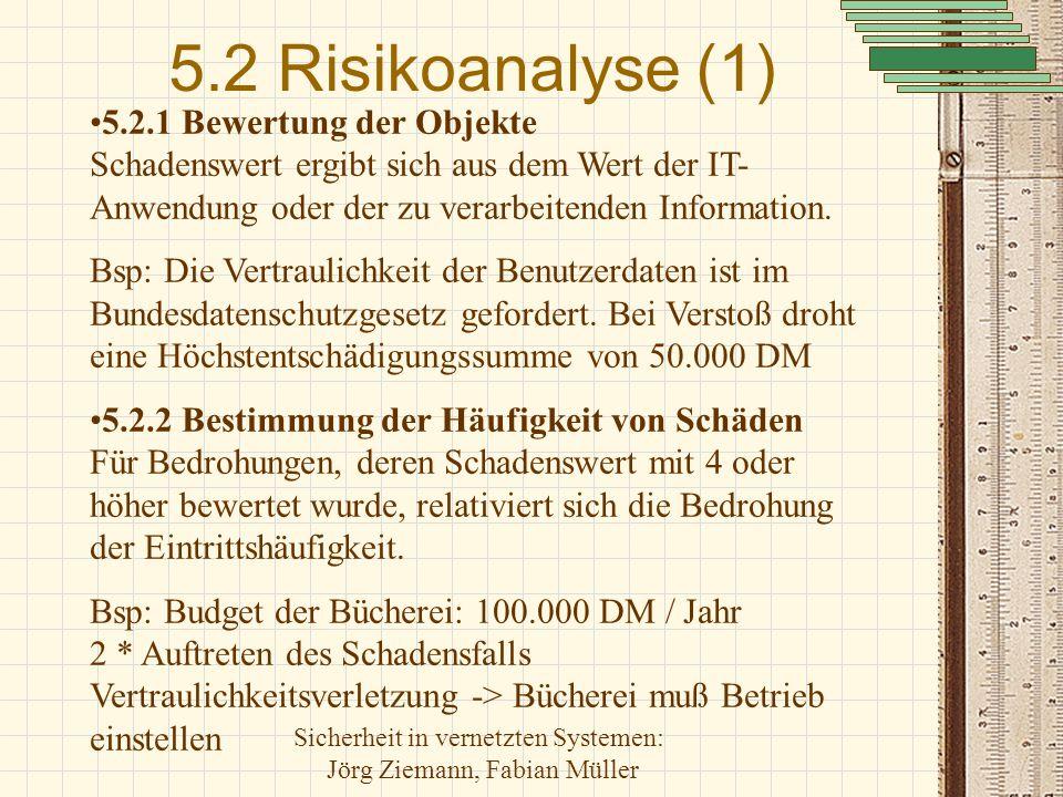 Erfreut Bewertungsvorlage Für Physische Sicherheit Ideen ...