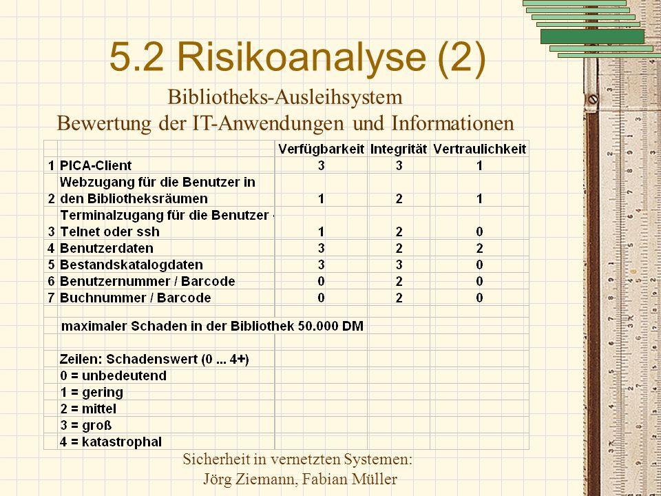5.2 Risikoanalyse (2) Bibliotheks-Ausleihsystem