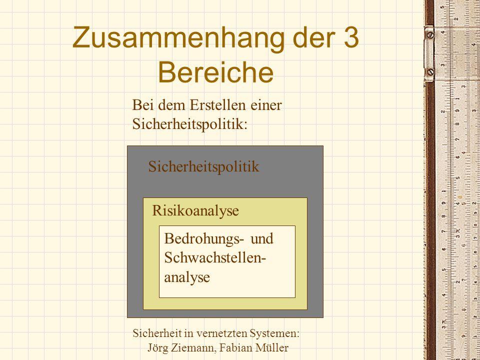 Zusammenhang der 3 Bereiche