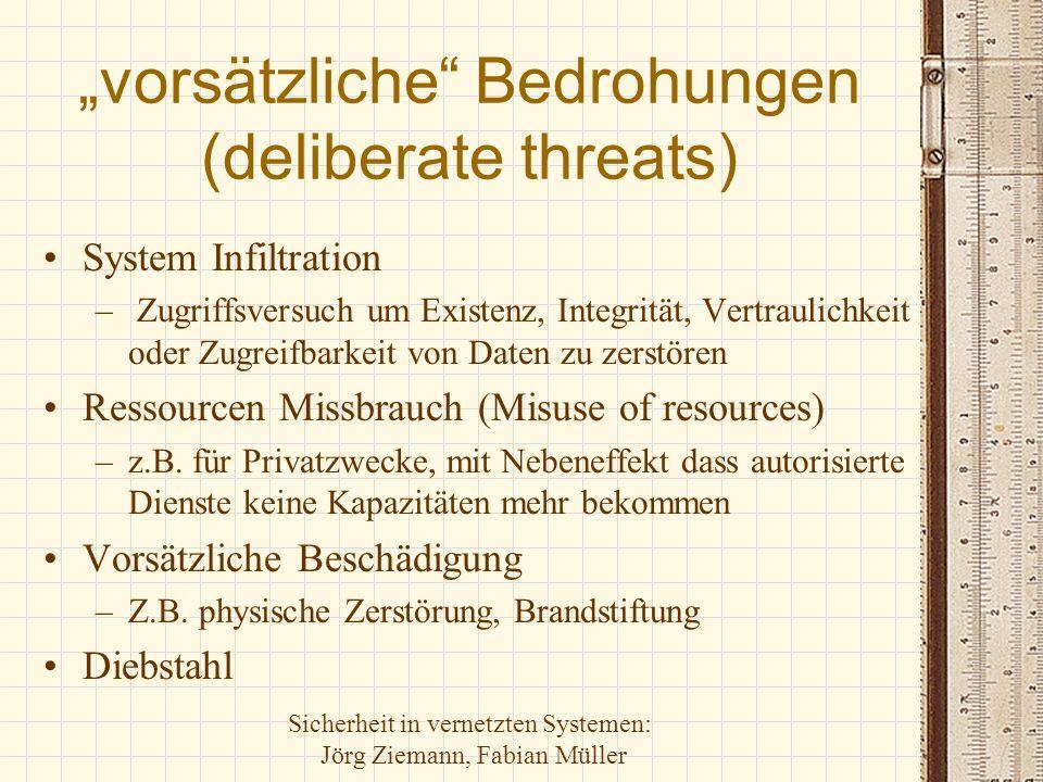 """vorsätzliche Bedrohungen (deliberate threats)"